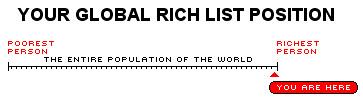 rich_scale